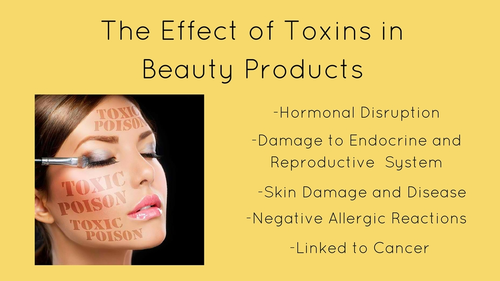 4 Beauty Slide - effect of toxins.jpg