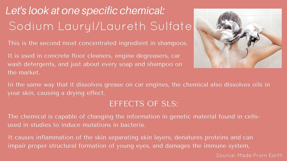 11 Chemical Example - Sodium Lauryl Sulfate.jpg