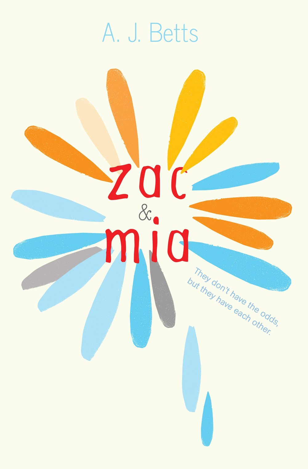 Zac & Mia by A.J. Betts (Sept. 2014) Amazon | Goodreads