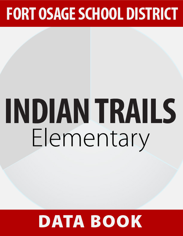 sitebook-fortosage-indiantrails-cover.jpg