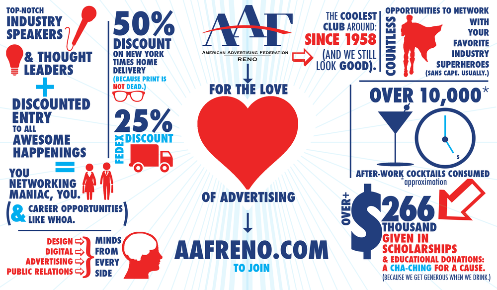 AAF Reno Infographic_GG Copywriting.png