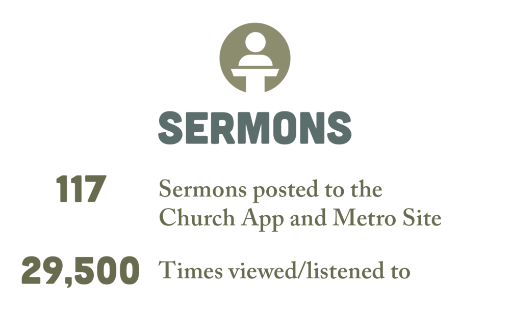 YearEnd_12_sermons.png