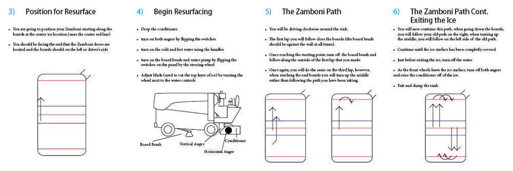 Zamboni Instructional guide2.jpg