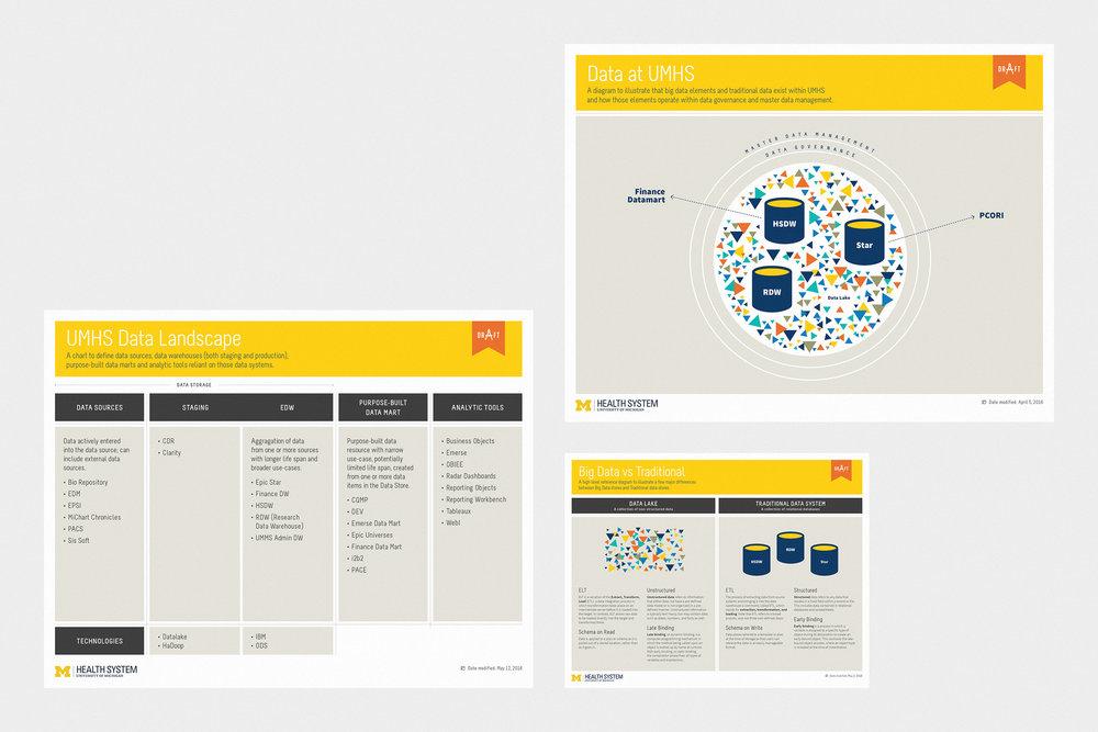 data-warehouse-diagrams_set-2_3x2.jpg