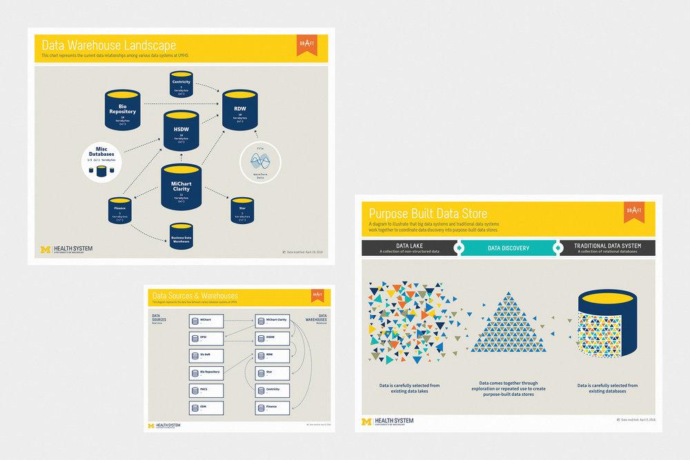 data-warehouse-diagrams_set-3_3x2.jpg