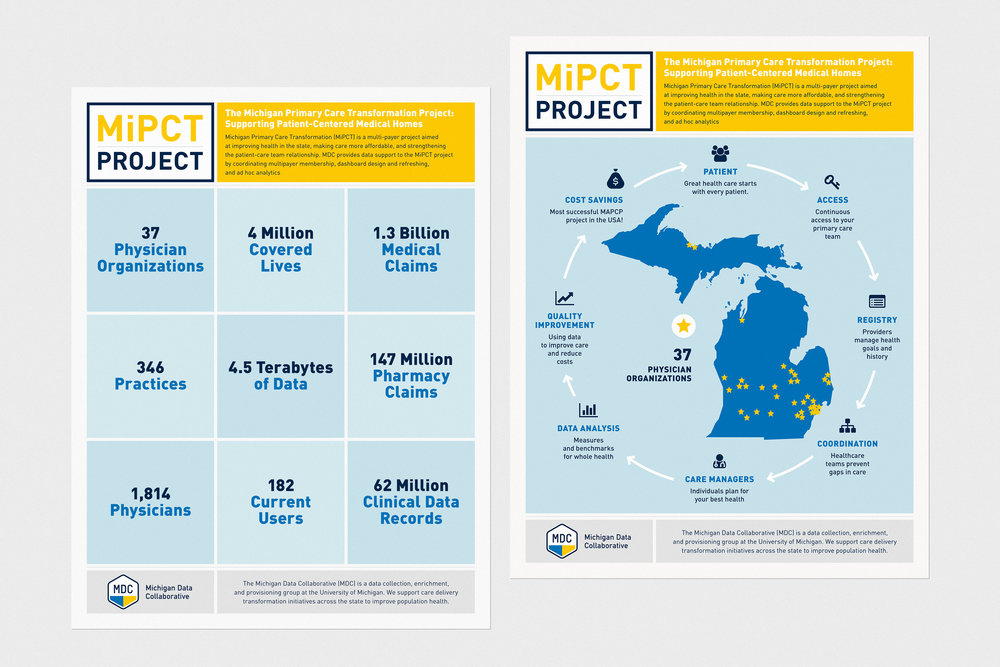 MDC_Medicare_Infographics.jpg