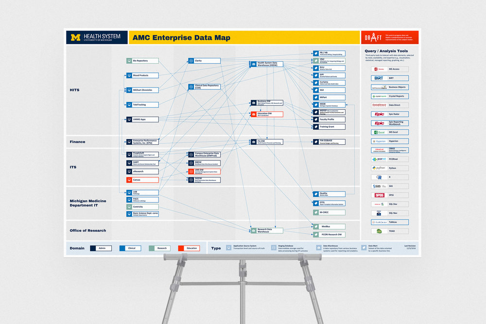 AMC_Enterpirse_Data_Map.jpg