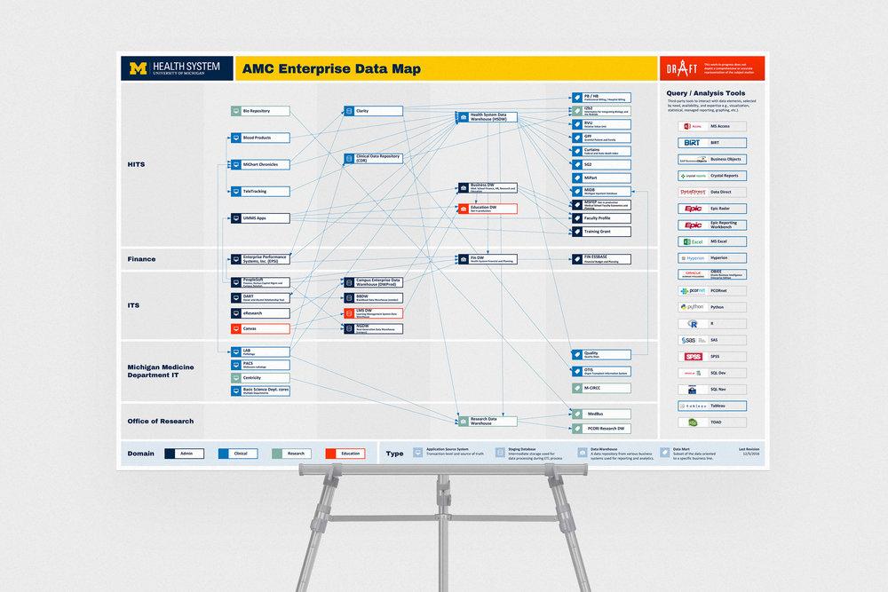 HITS Data Diagrams - Infographics / 2015