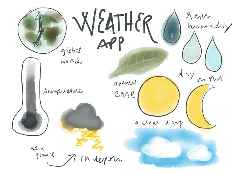 Weather app ui. Visual brainstorm.