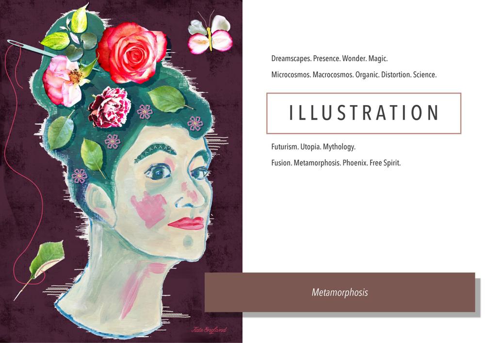 Lookbook 2016: Illustration