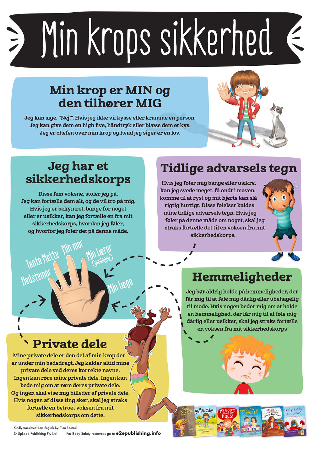 posters empowering children in body safety gender equality and