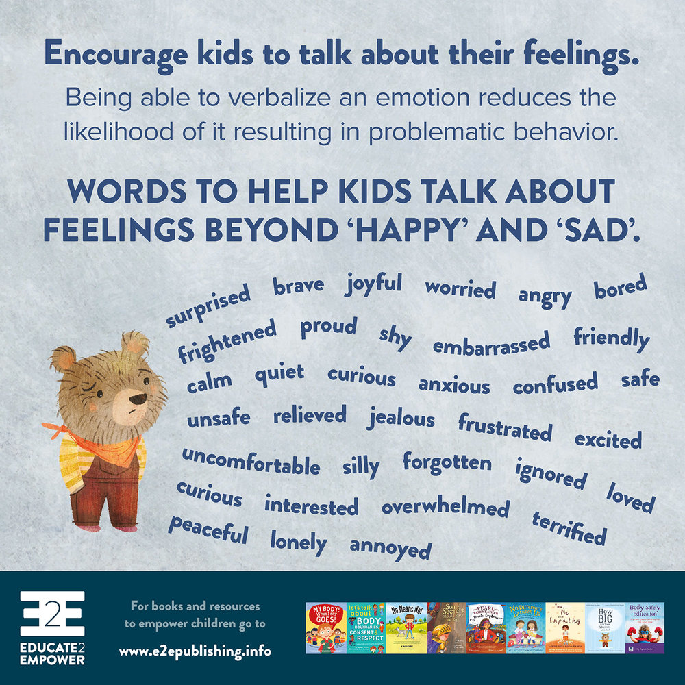 Encourage kids to talk about their feelings - Would you like a copy?To download, right/control click on on the linkand select
