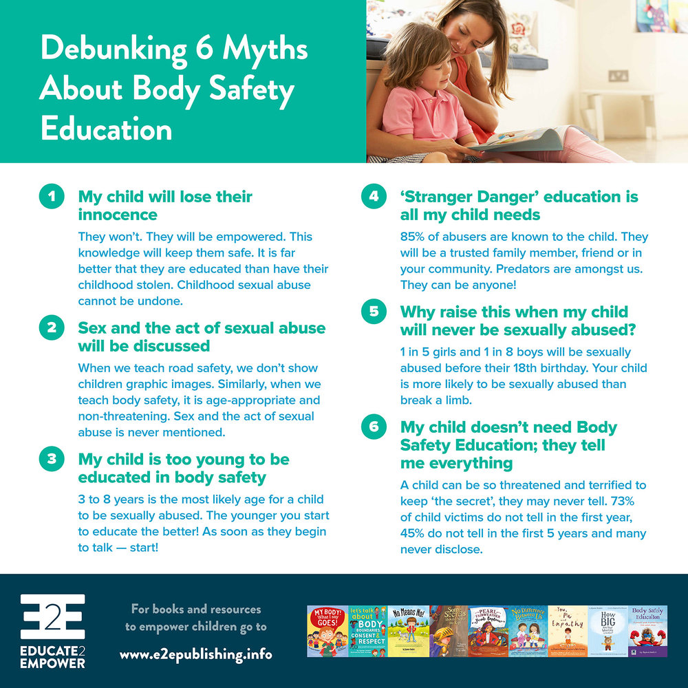 Debunking 6 Myths About Body Safety Education - Would you like a copy?To download, right/control click on on the linkand select