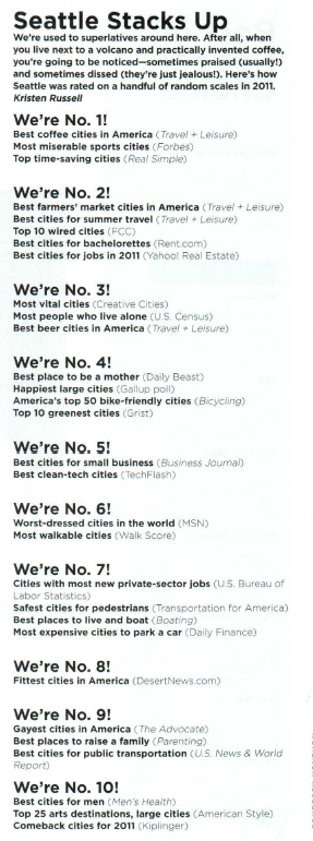 "Ranking Seattle in 2011  Insightful ""Ranking Seattle"" column in the latest edition of Seattle Mag shows how Seattle ranked against other US cities in multiple categories in 2011."