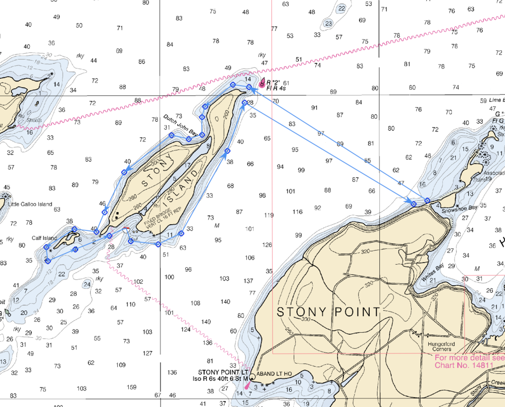 Open CPN allows you to download any NOAA chart and plot routes over it.  Not shown in the image, but you can click on each way point and it provides you distance and bearing information to each.   You can also print (both chart and a route table) from the program.