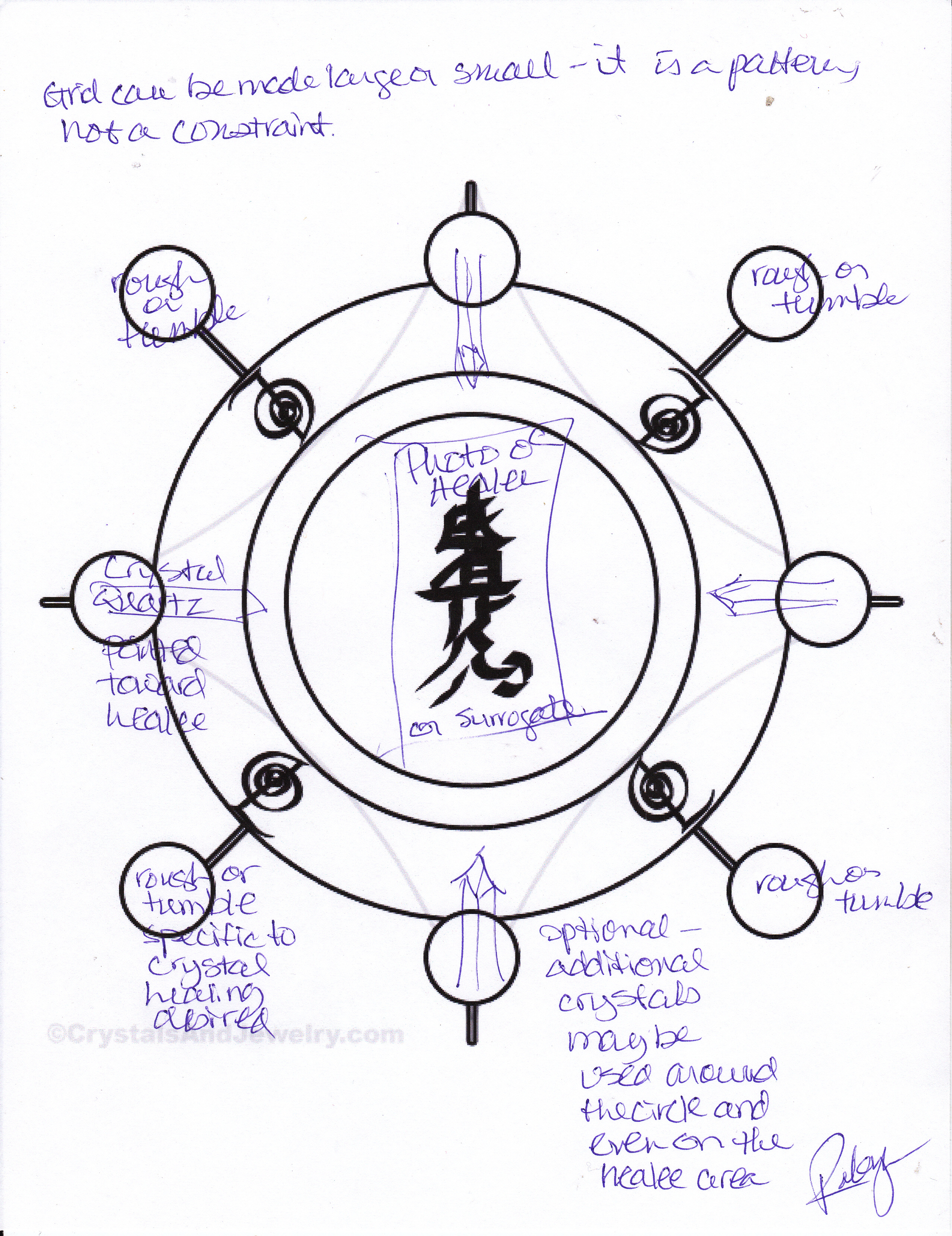 My notes in my own scraggly hand about how to use this crystal grid. Click to enlarge.