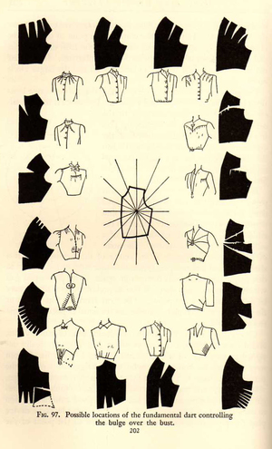Dart Manipulation Mabel Erwin 'Practical Dress Design' (1940) p.202