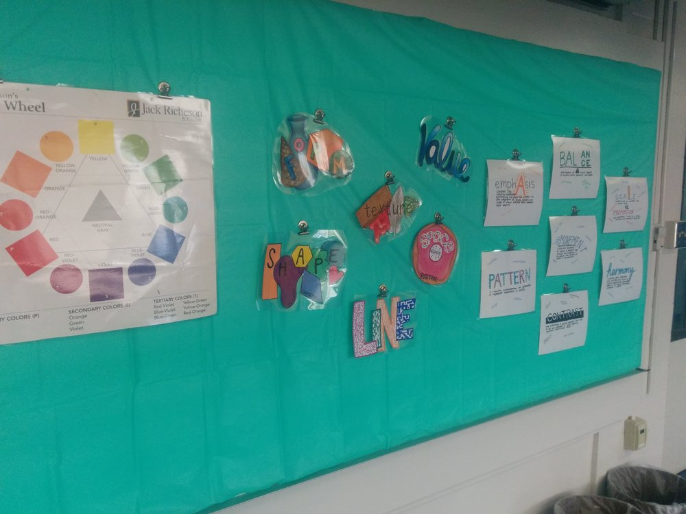 Color wheel, elements, and principles!