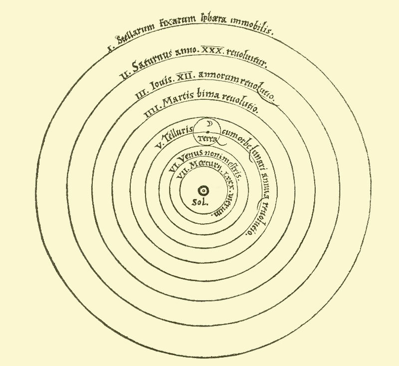 Heliocentric model from Nicolaus Copernicus'   De revolutionibus orbium coelestium   (On the Revolutions of the Heavenly Spheres)