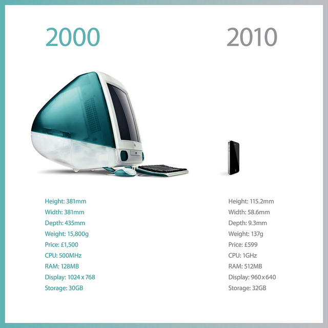 techin10years.jpeg