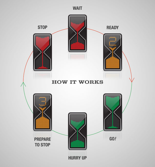 sand-glass-stoplights-2.jpg