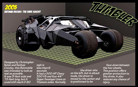 Picture-Batmobile.jpg