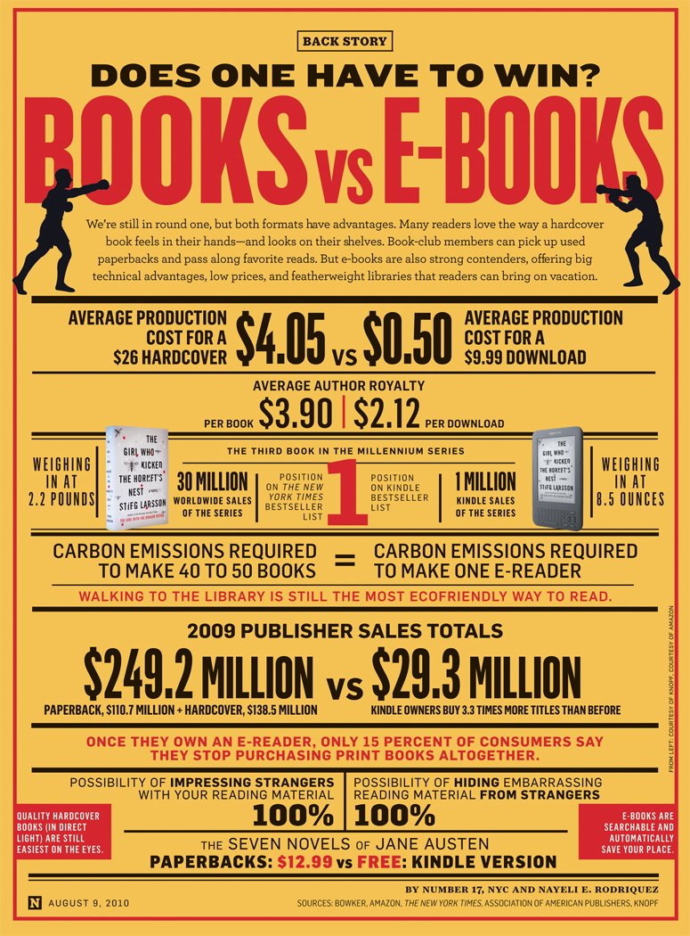 Books vs E-Books.jpeg