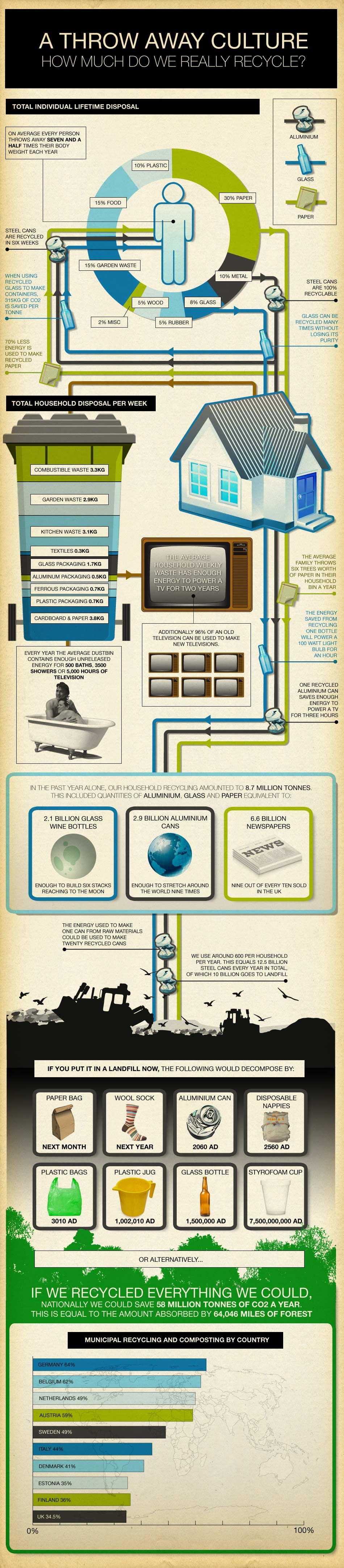 recycling-infographic.jpeg
