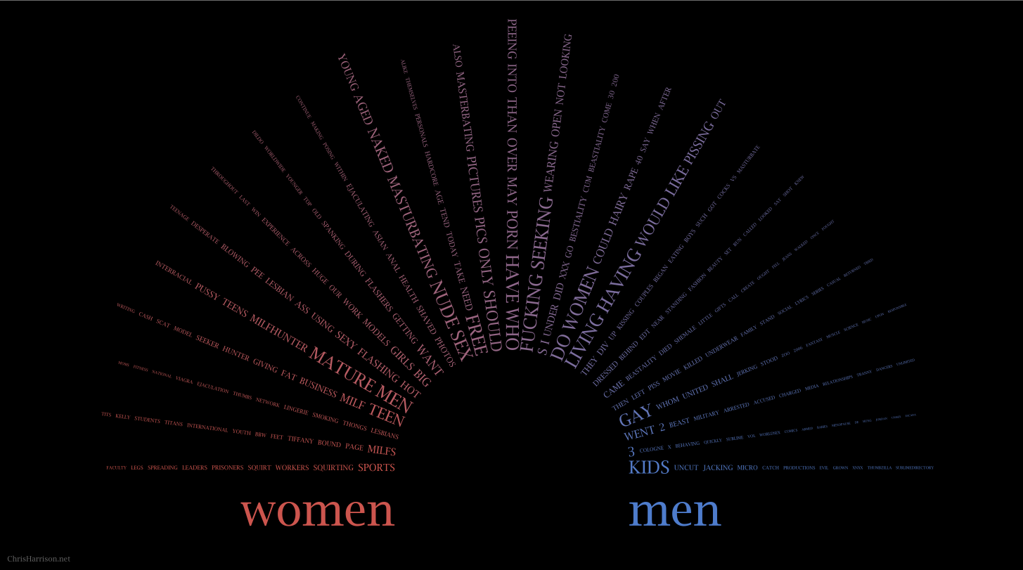womenmen_01.png