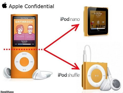 how Apple invented the new iPod Nano and the new iPod shuffle.jpg