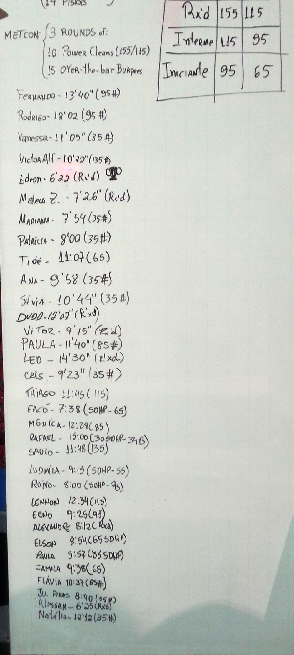 RESULTADOS DO DIA 12/11/2012. DÁ-LHE EDEON!!!!