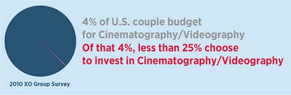 Wedding-Videography-Statistics.jpg