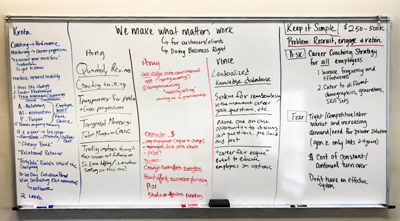 The very first brainstorming board