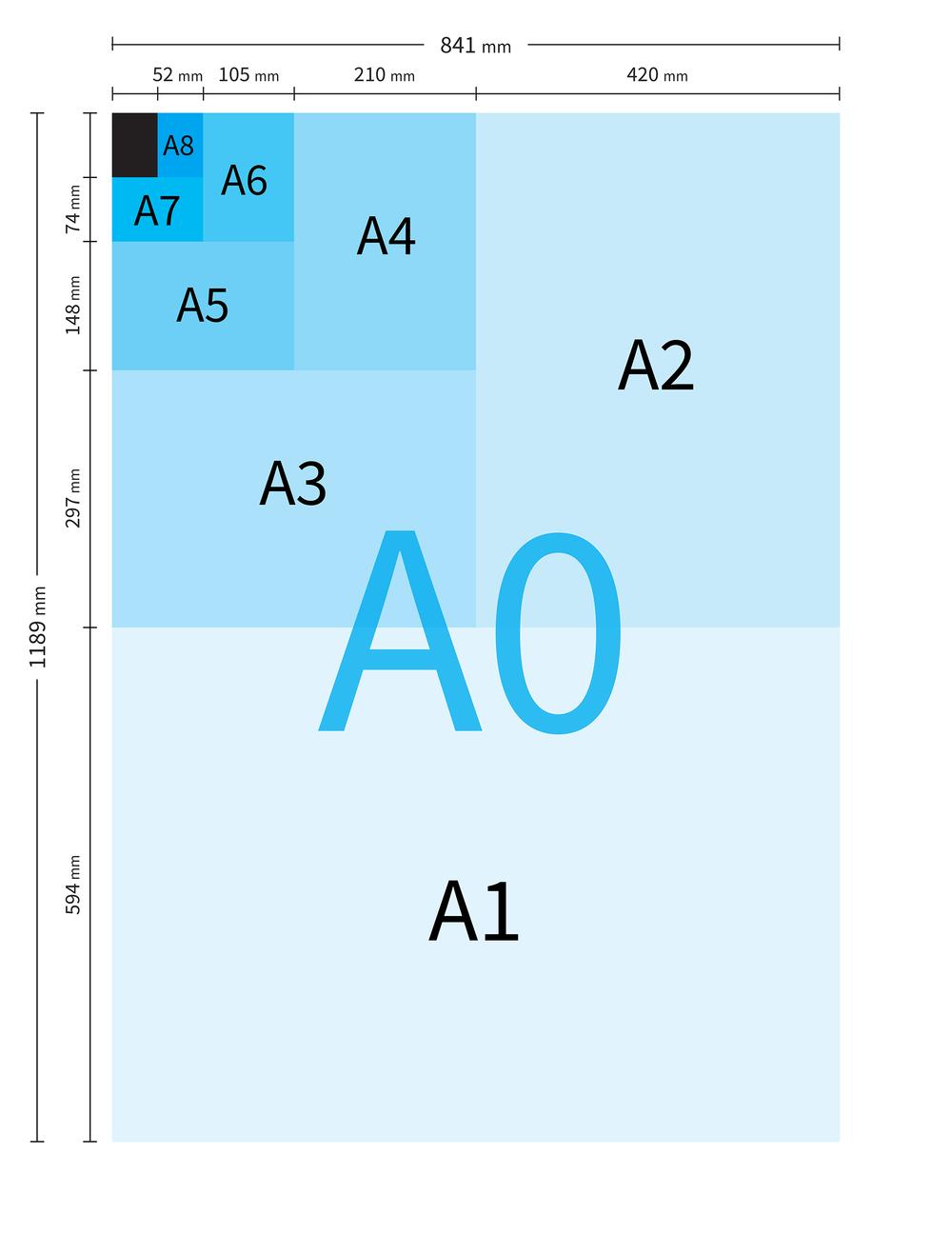 Картинки формата а0