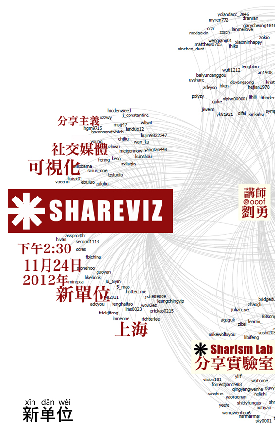 Social Network Analysis event in Xindanwei