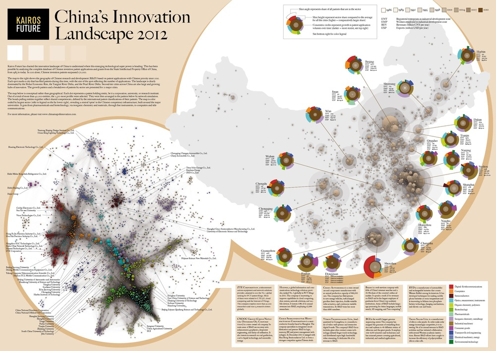 China Inno Map