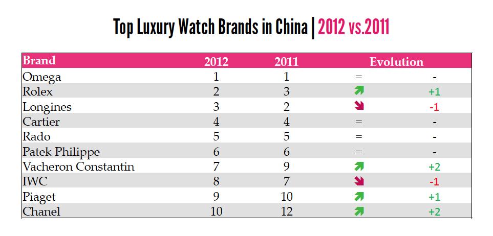 swiss watch brands list wwwpixsharkcom images