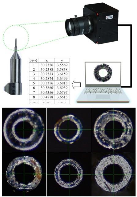 Vision-based measurement of diameters  基于视觉的直径检测