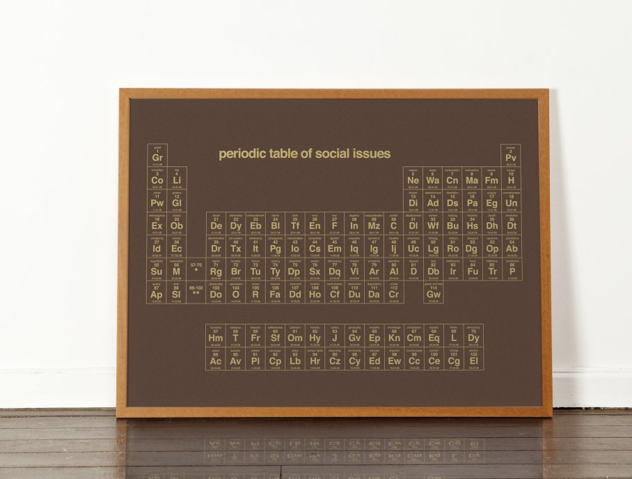 Periodic Table of Social Issues: Dorothy
