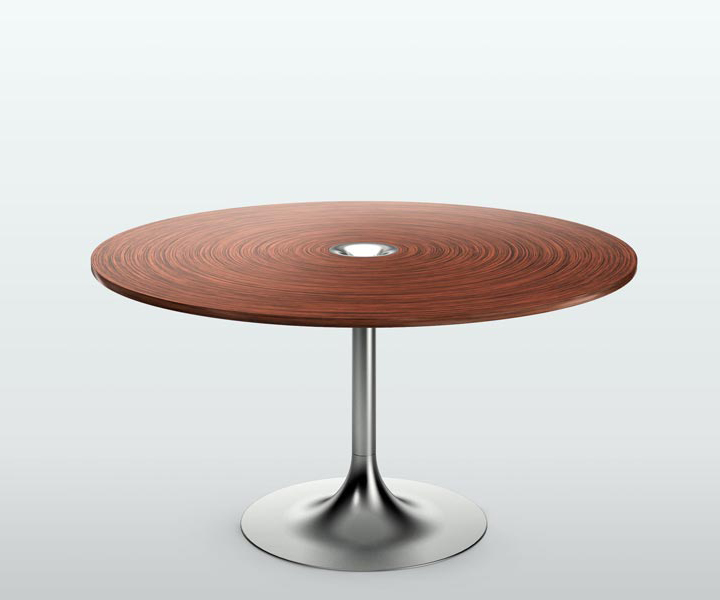 forakis spin table