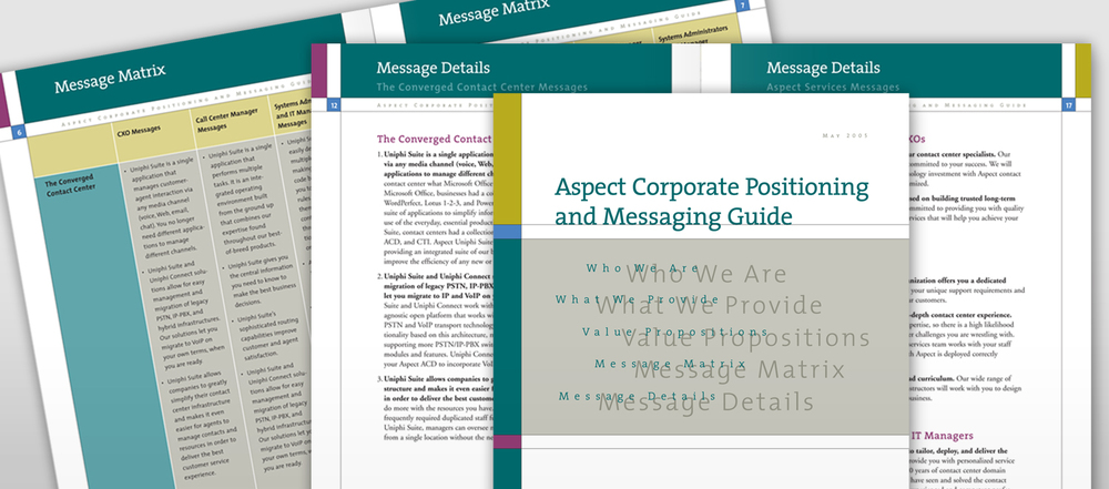 Aspect positioning and messaging guide.