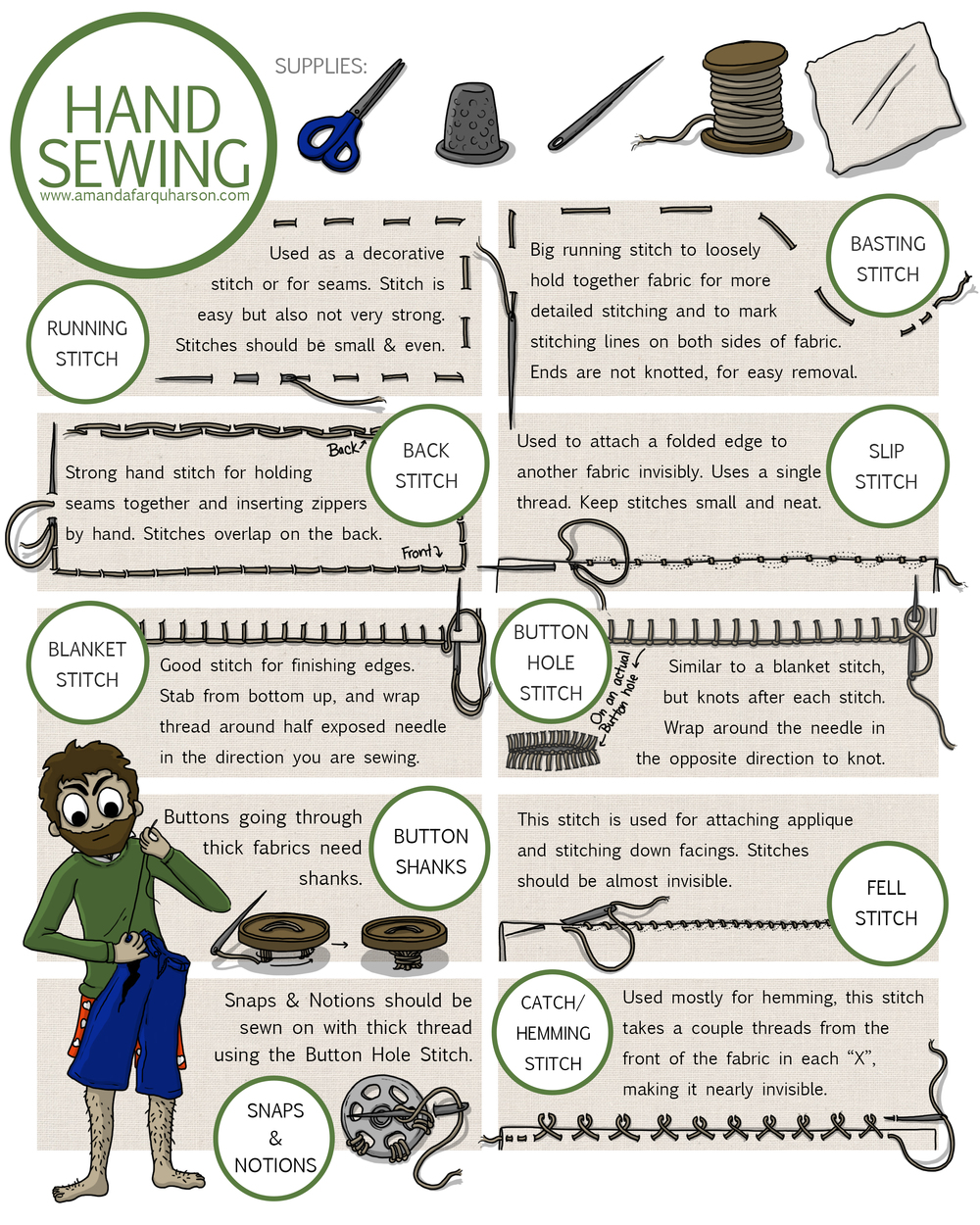 Different Types Of Hand Knitting Stitches : The 8 Most Helpful Hand Sewing Stitches   Amanda Farquharson