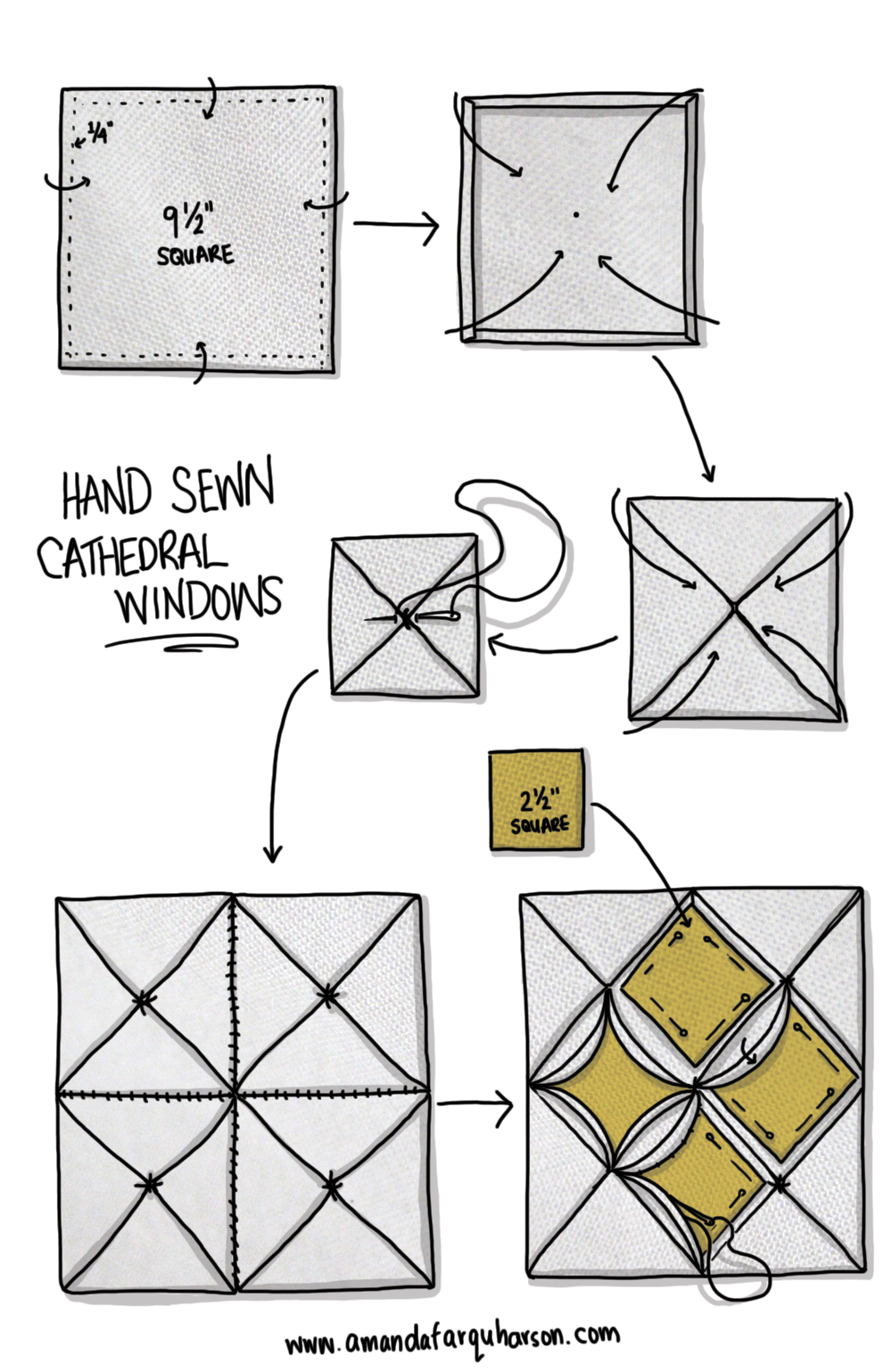 Hand Sewn Cathedral Windows Tutorial Amanda Farquharson