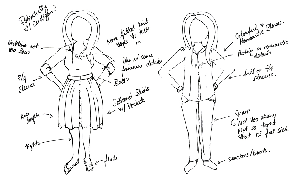 Some wardrobe planning rough sketches...
