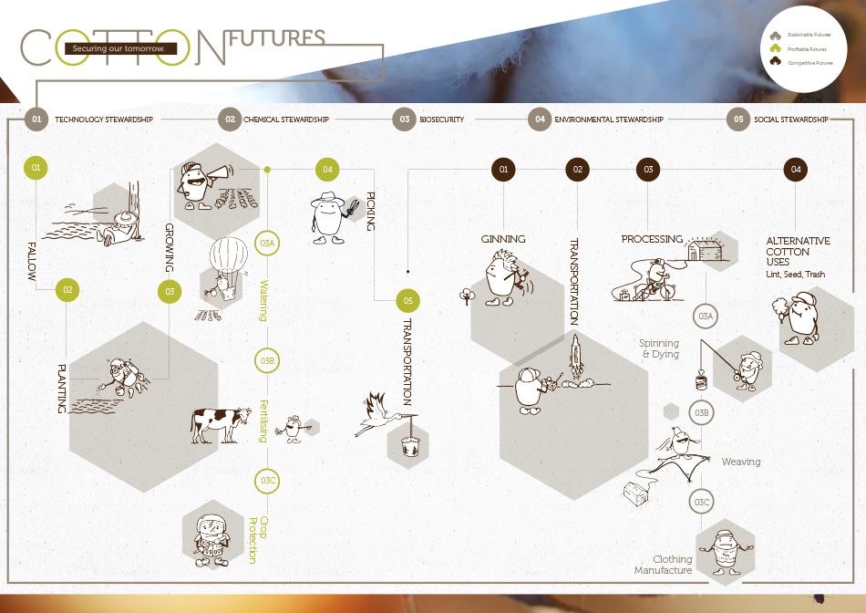 cotton-futures-flyer-1A.jpg