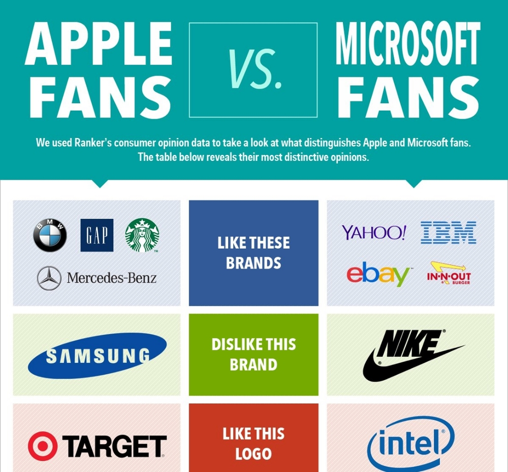 apple fans vs. microsoft fans_04.png.jpeg