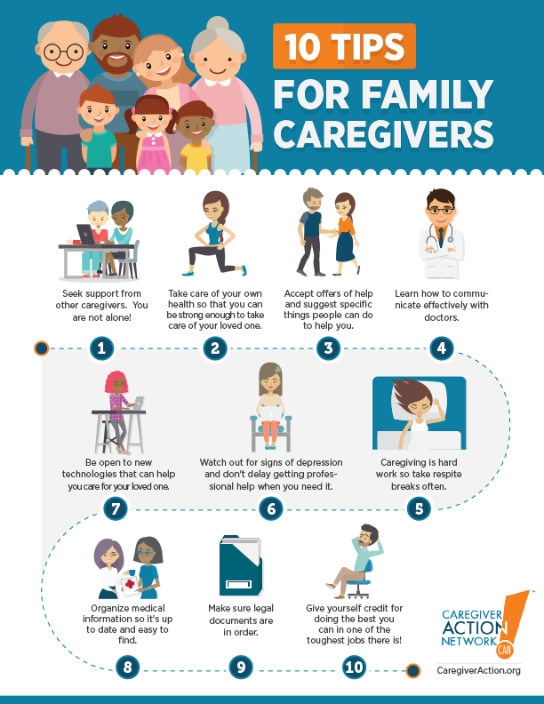 10 Tips for Family Caregivers-Full.png