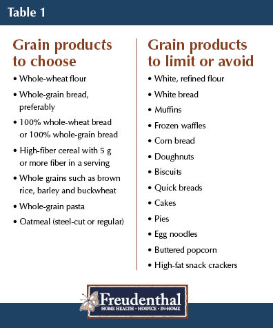 Grains_Table.jpg