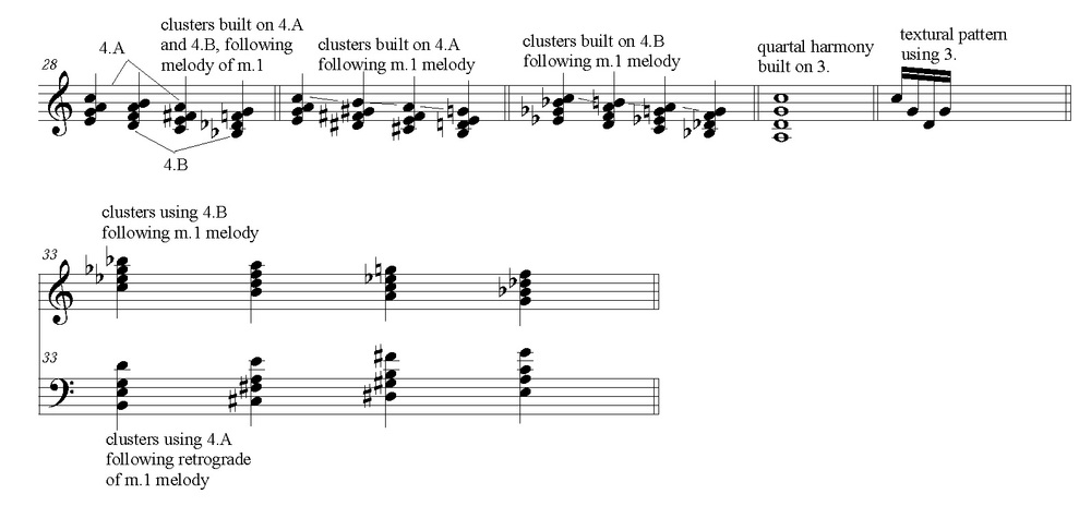 Christmas Fantasy Overture- JTW cluster harmony.jpg