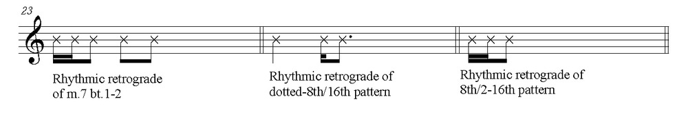 Christmas Fantasy Overture- JTW rhythmic patterns.jpg